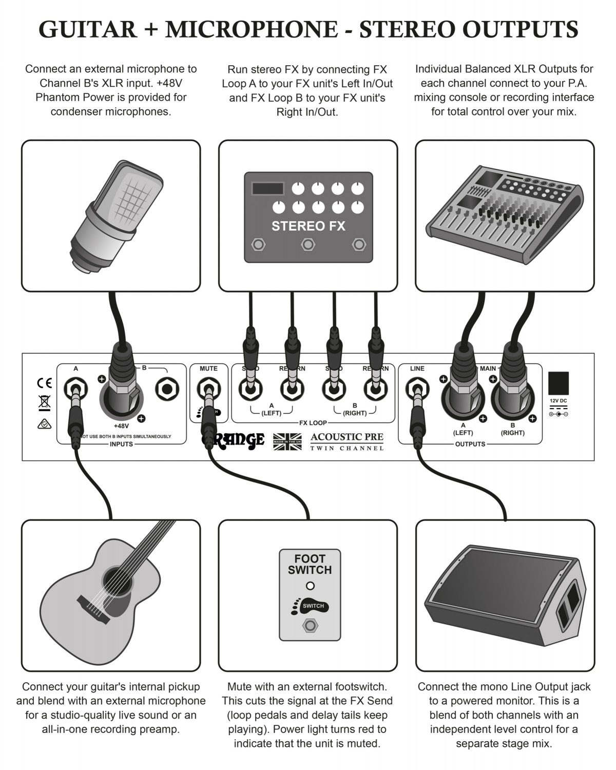 Acoustic Pre Twin Channel Manual Orange Amps Wiring Diagram Xlr To 1 4 Mono Jack Front Panel Features