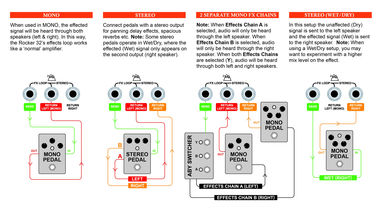 Rocker 32 Manual Orange Amps Speaker Output Jack Wiring Warranty
